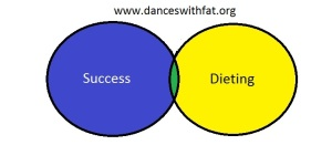 Success and Diets
