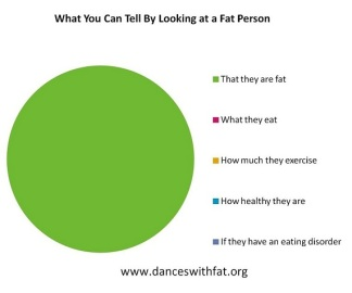 Things you can tell by looking at a fat person