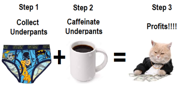Caffeinated Underpants