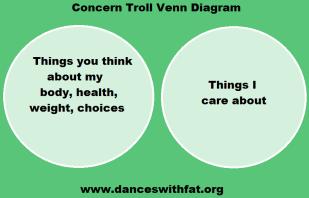 Concern Troll Venn Diagram