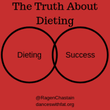 Dieting and Success